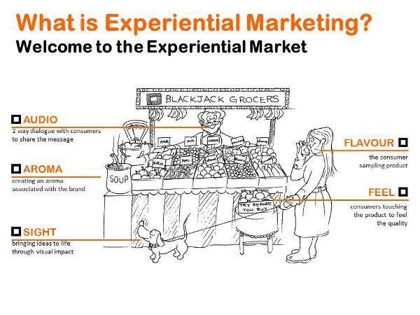 NBC experiential marketing