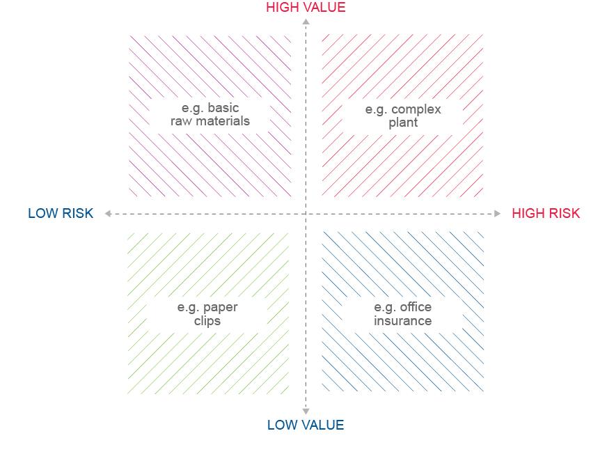 risk-value1