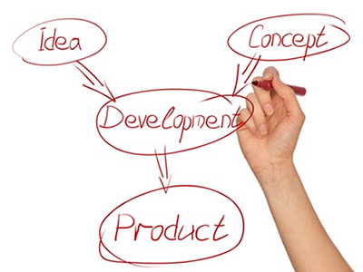 If you haven't got a blogging clue about Product Development